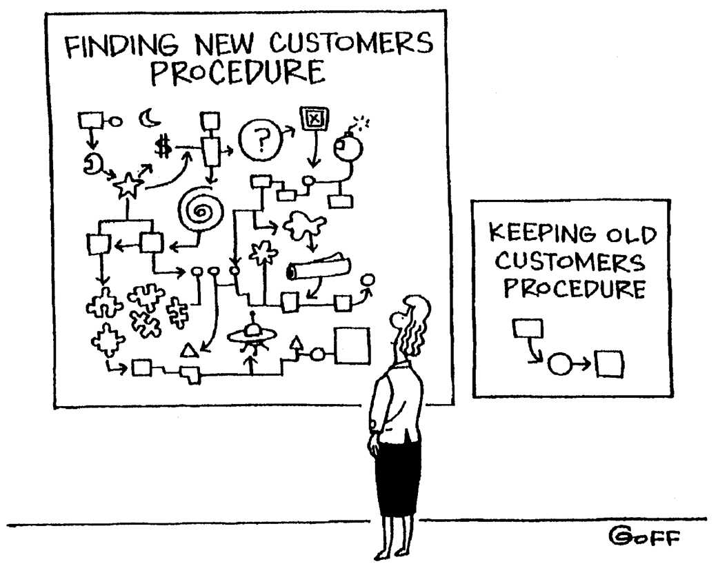 Make life easier for yourself, retain customers!