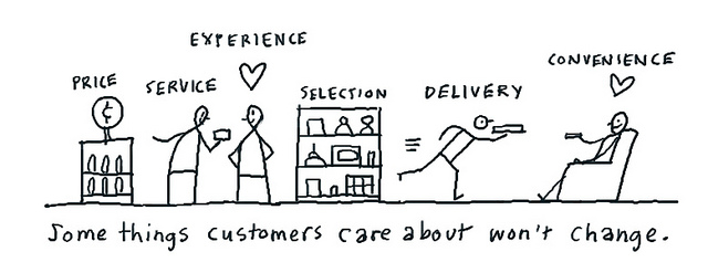 Customer service goals are easy to understand but harder to meet!